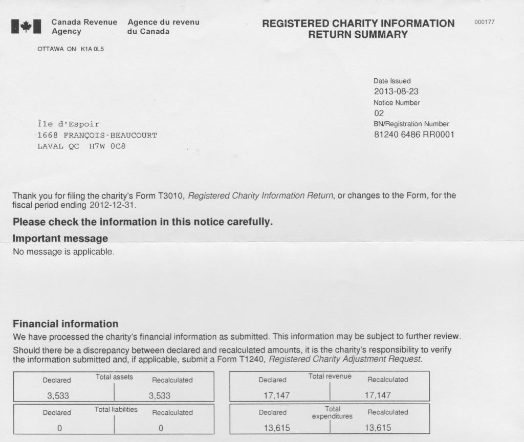 Canada Revenue Report - 2013 CROPPED
